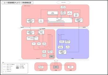 ニート環境NW構成図.jpg